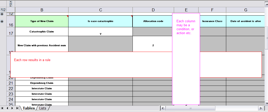 Chapter 6 authoring for Html table th 2 rows