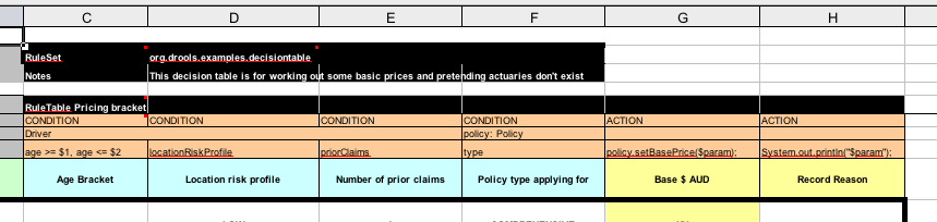 Jboss pricing model