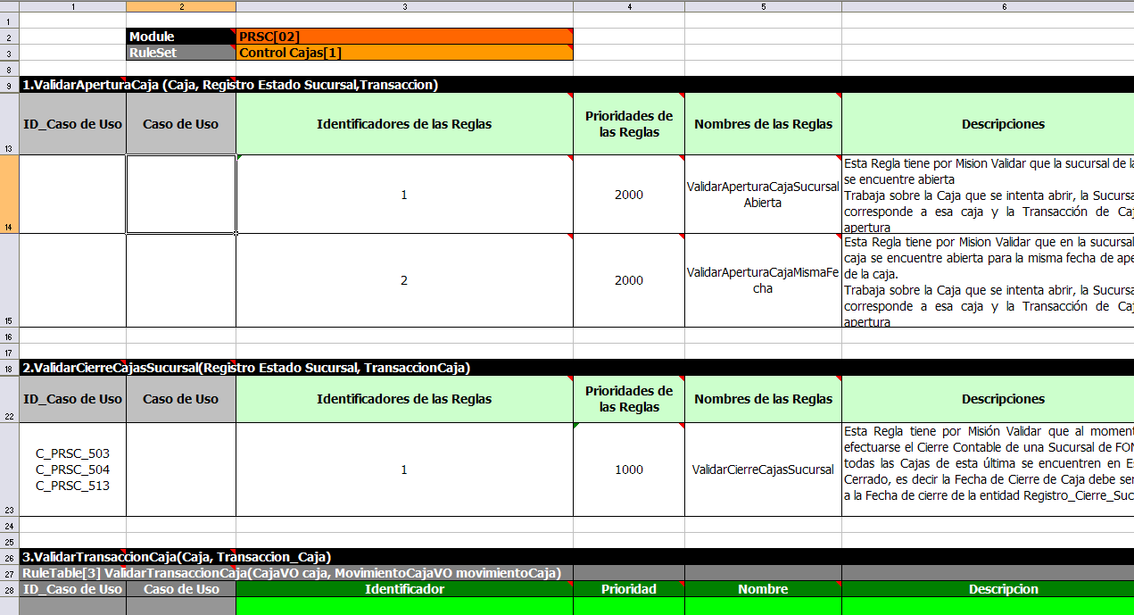 Chapter 6 Authoring Process Flow Diagram Template Xls Note