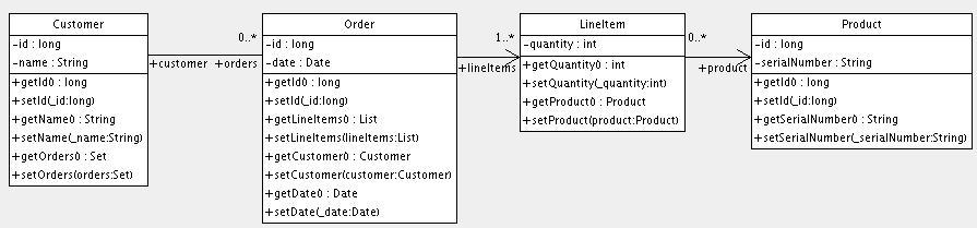 HIBERNATE - Relational Persistence for Idiomatic Java