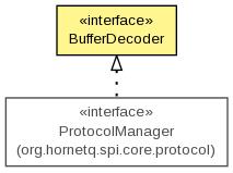 BufferDecoder (HornetQ Core 2 3 0 Alpha API)