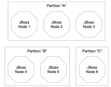 12 cluster definition clusters and server nodes figure 11 ccuart Images