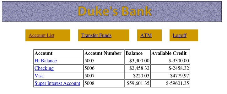 Chapter 4. The Duke'S Bank Application