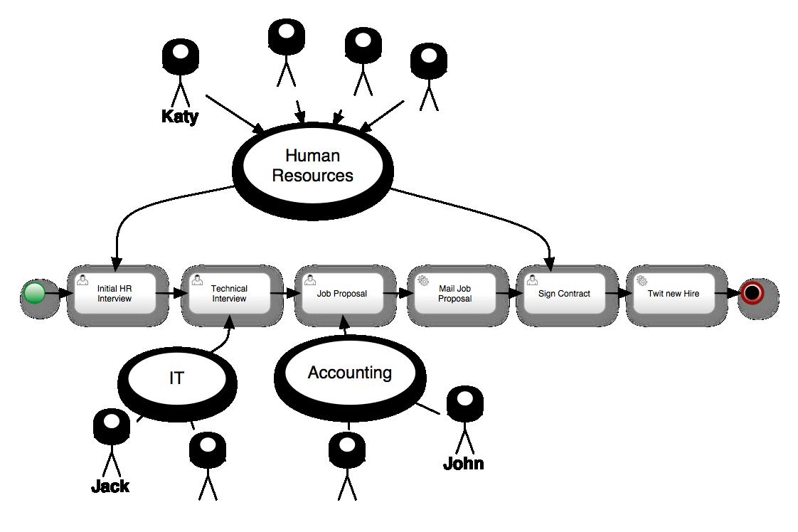 use case diagram for recruitment