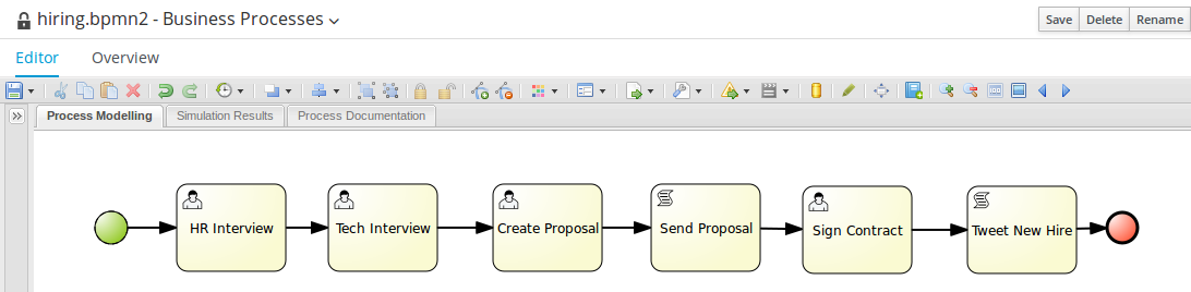 JBPM Documentation - Process documentation example