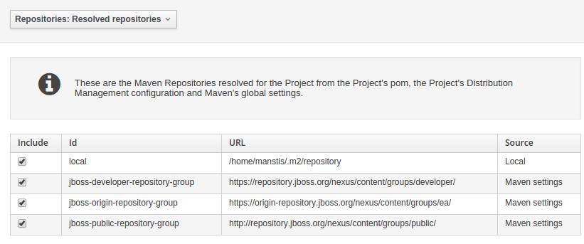 jBPM Documentation