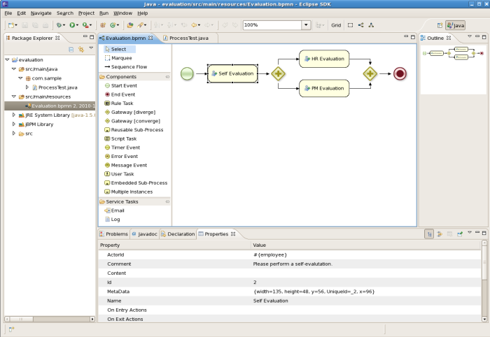 Chapter 1 overview the drools flow editor for creating bpmn2 processes ccuart Gallery
