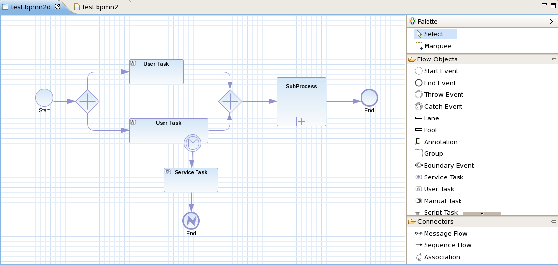 Eclipsejbpm on Bpmn Process Diagram Examples