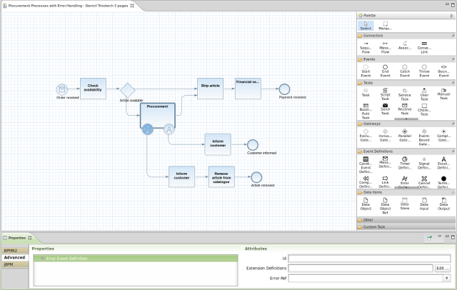 Chapter 9 eclipse bpmn 20 plugin figure 94 ccuart Image collections