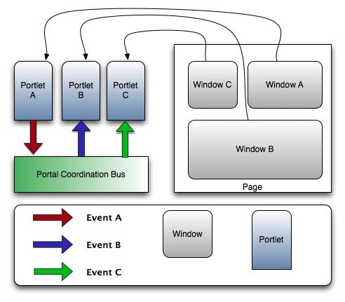 Documentation single sign on (sso) keycloak cloud cms.