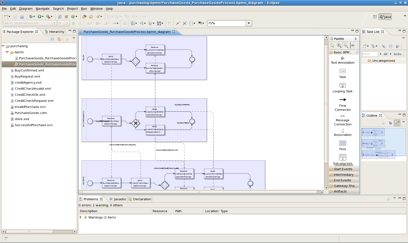 Chapter 5 Service Oriented Analysis And Design Java Logic Diagram The Other File Contains Information Ie Node Positions Etc Double Click On With Bpmn Suffix To View